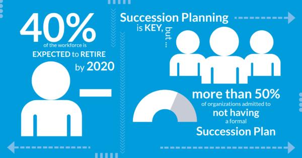 Succession Planning Graphic