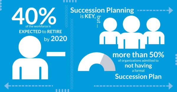 Succession Planning Graphic